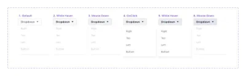 Un groupe de variantes avec six variantes composé d'un bouton déroulant et d'un menu déroulant, l'image montre qu'il est possible de masquer le menu dans certains états du bouton.