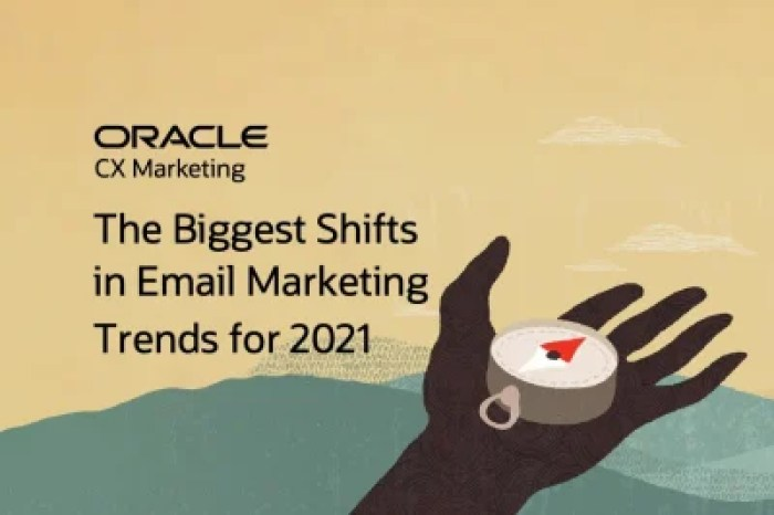 Oracle Email Marketing Trends