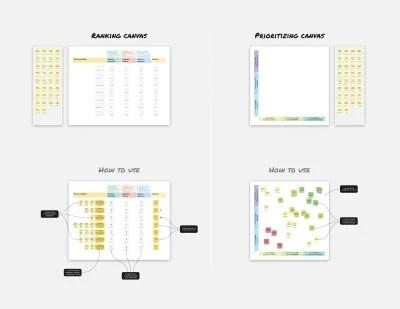 Modèles Miro pour les exercices de priorisation.