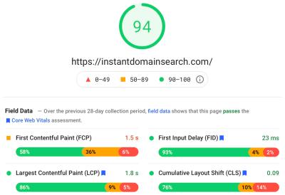 Une capture d'écran de Google PageSpeed Insights montrant que nous avons réussi l'évaluation Core Web Vitals