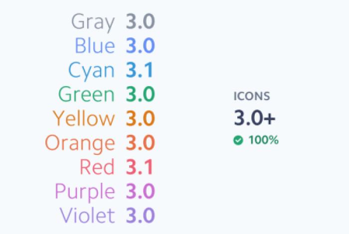 Système de couleurs pour les icônes composé de neuf couleurs