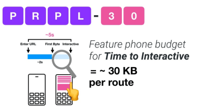 Addy Osmani suggests PRPL-30 performance budget (30KB gzipped + minified initial bundle) if targeting a feature phone