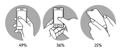 There are three main ways in which we hold our phones