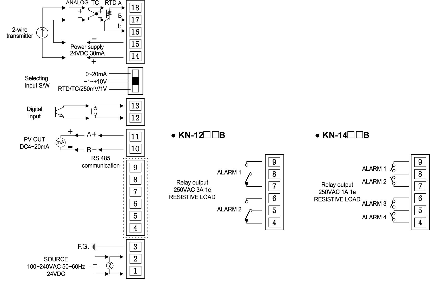 Autonics Kn B Bar Graph Digital Indicator W36xh144mm