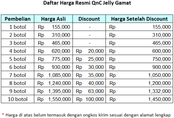 Image result for harga qnc jelly gamat