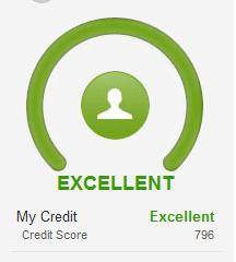 Kathleen's Credit Score