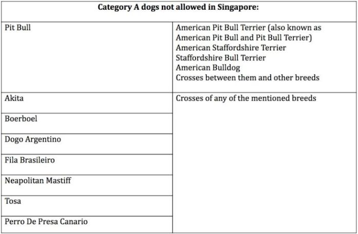 category-a-prohibited-dogs-singapore