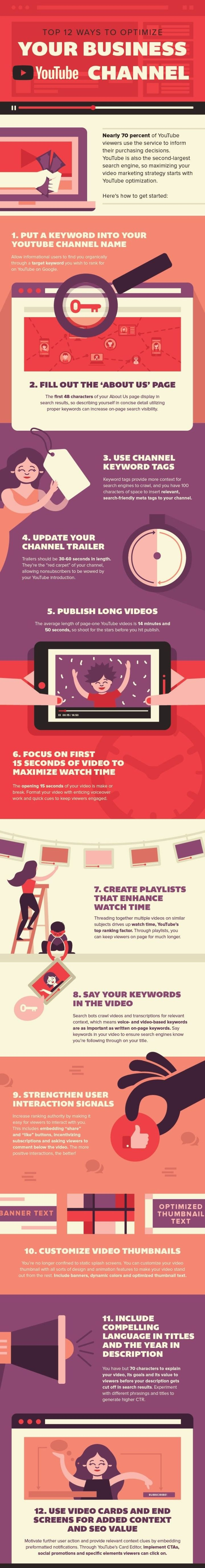 12 Tips On Setting Up Your Corporate YouTube Channel [infographic] - Internet