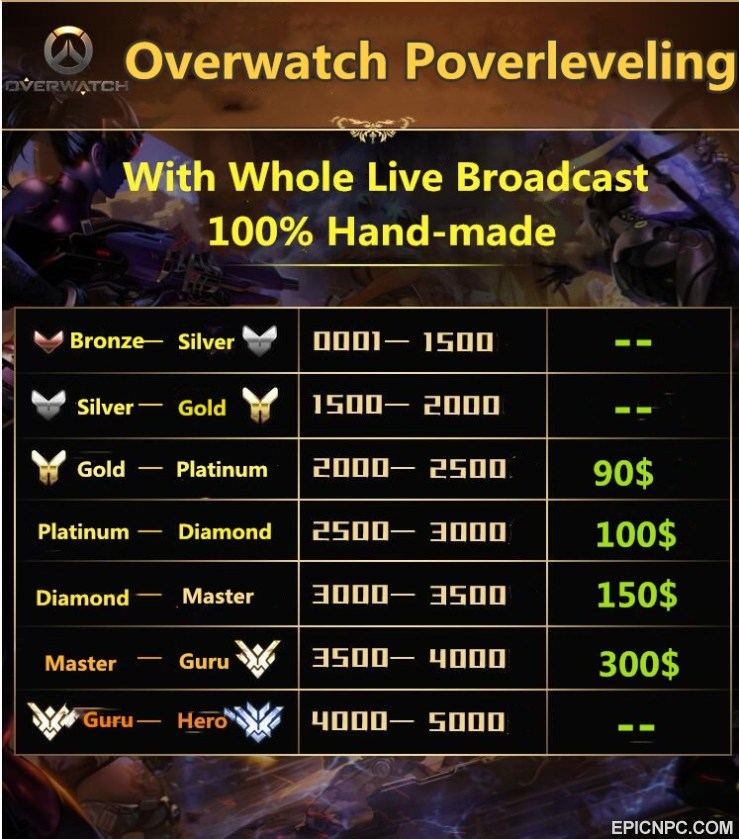 Selling Appletree Overwatch Boosting Service
