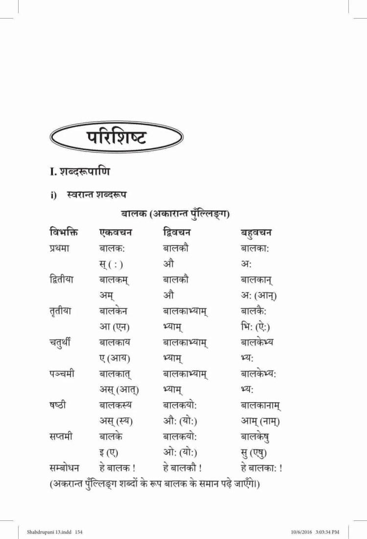 ncert-solutions-for-class-10-sanskrit-vyakaranavithi-chapter-13-parishist-shabdrupani-01