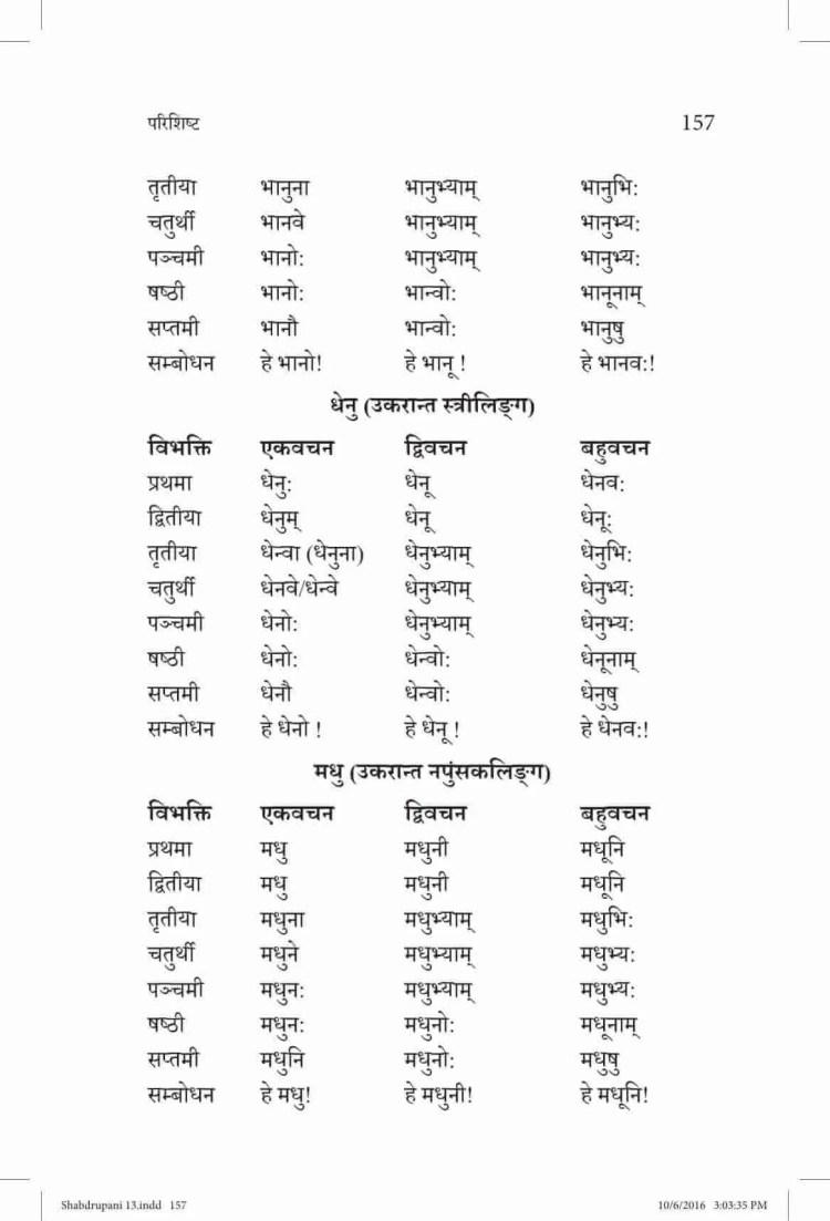ncert-solutions-for-class-10-sanskrit-vyakaranavithi-chapter-13-parishist-shabdrupani-04