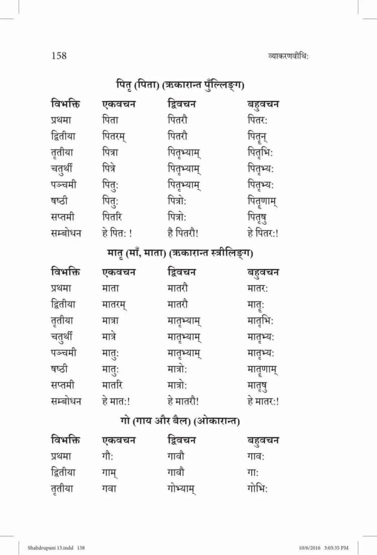 ncert-solutions-for-class-10-sanskrit-vyakaranavithi-chapter-13-parishist-shabdrupani-05