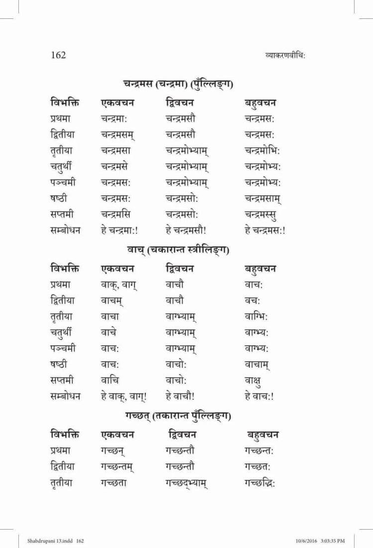 ncert-solutions-for-class-10-sanskrit-vyakaranavithi-chapter-13-parishist-shabdrupani-09