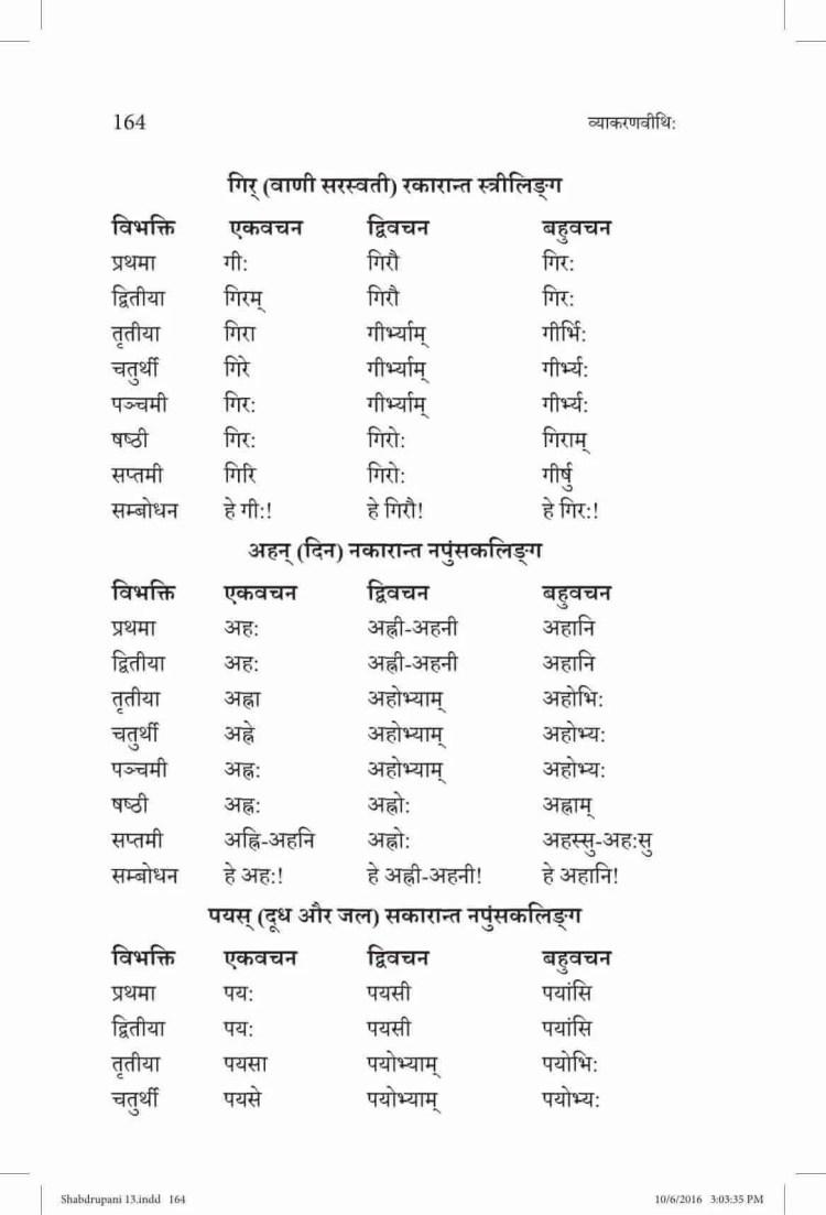 ncert-solutions-for-class-10-sanskrit-vyakaranavithi-chapter-13-parishist-shabdrupani-11