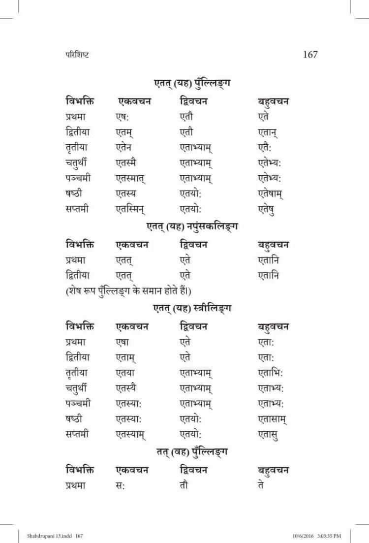 ncert-solutions-for-class-10-sanskrit-vyakaranavithi-chapter-13-parishist-shabdrupani-14