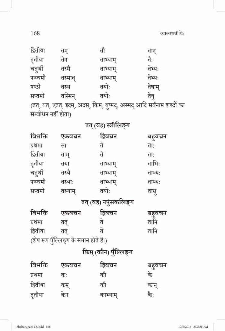 ncert-solutions-for-class-10-sanskrit-vyakaranavithi-chapter-13-parishist-shabdrupani-15
