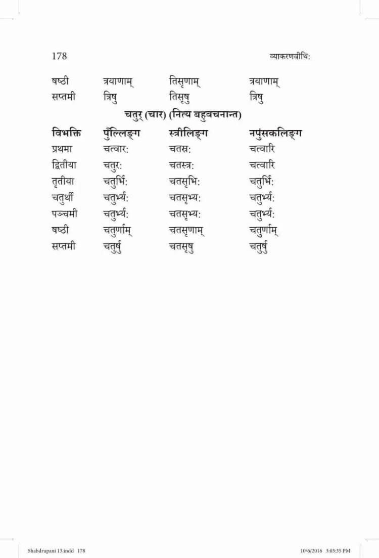 ncert-solutions-for-class-10-sanskrit-vyakaranavithi-chapter-13-parishist-shabdrupani-25
