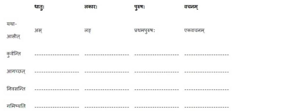 ncert solutions for class 7 sanskrit chapter 5 pandita ramabai 3