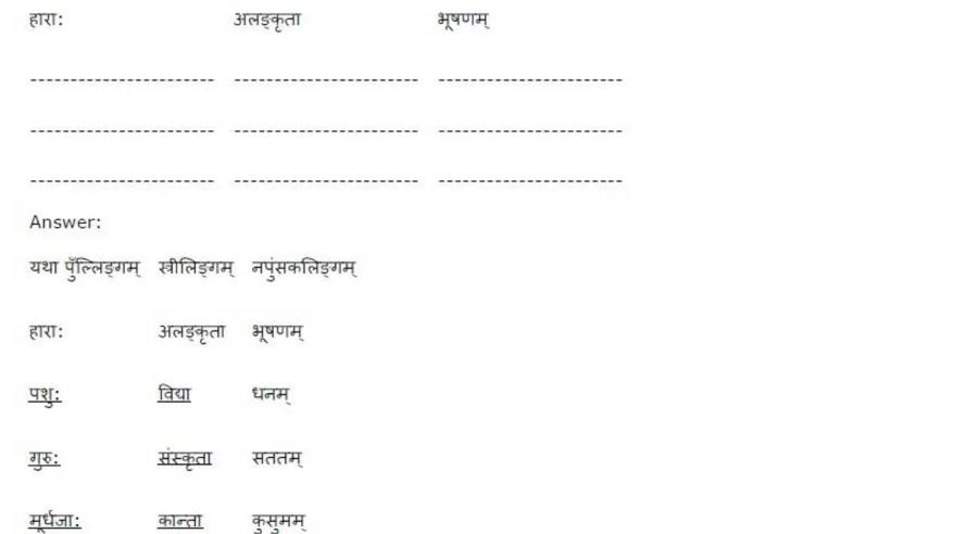 ncert solutions for class 7 sanskrit chapter 13 amrutan sanskrutam 4