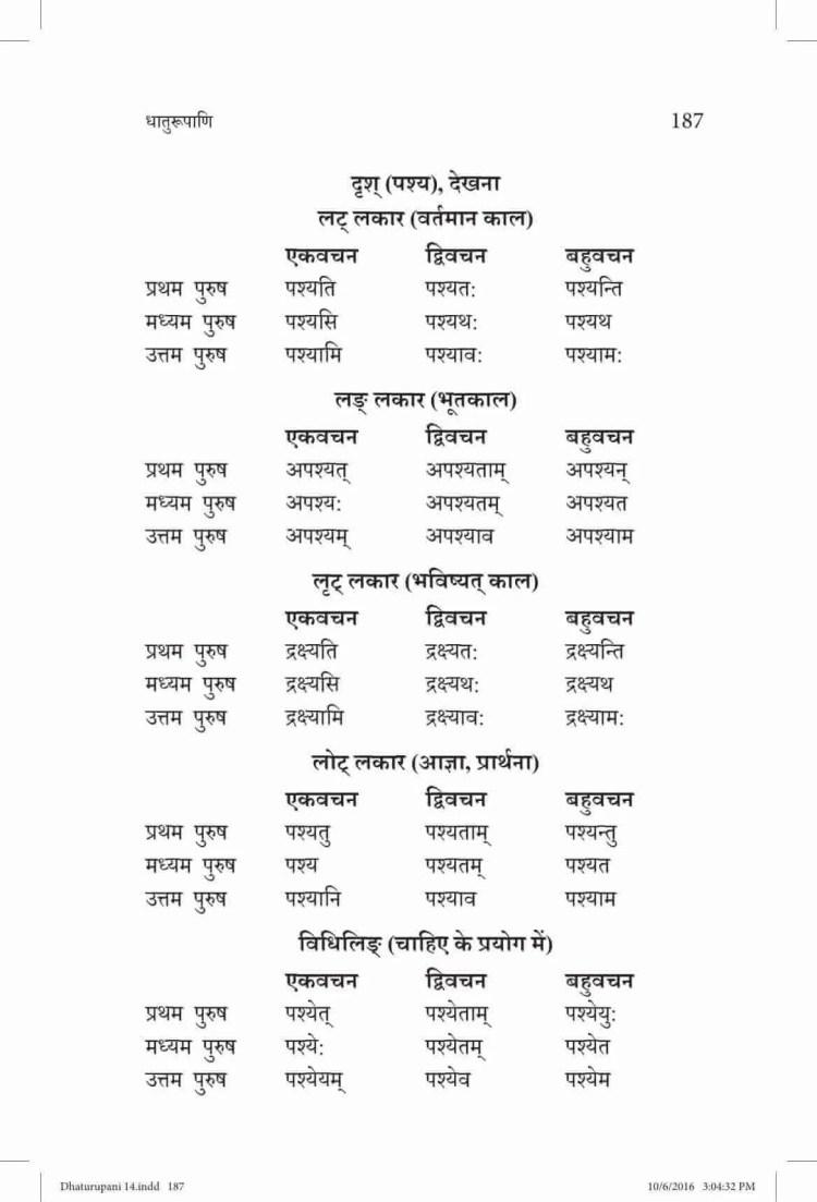 ncert-solutions-class-9-sanskrit-vyakaranavithi-chapter-14-parishist-dhaturupani-09