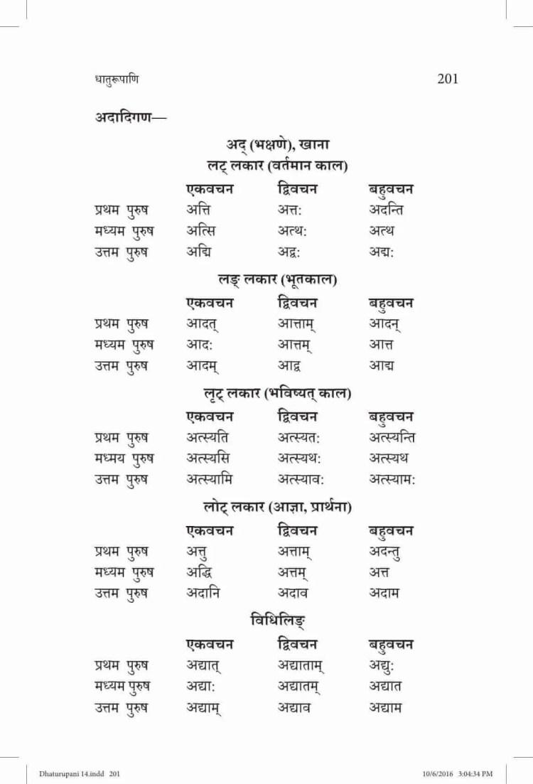 ncert-solutions-class-9-sanskrit-vyakaranavithi-chapter-14-parishist-dhaturupani-23
