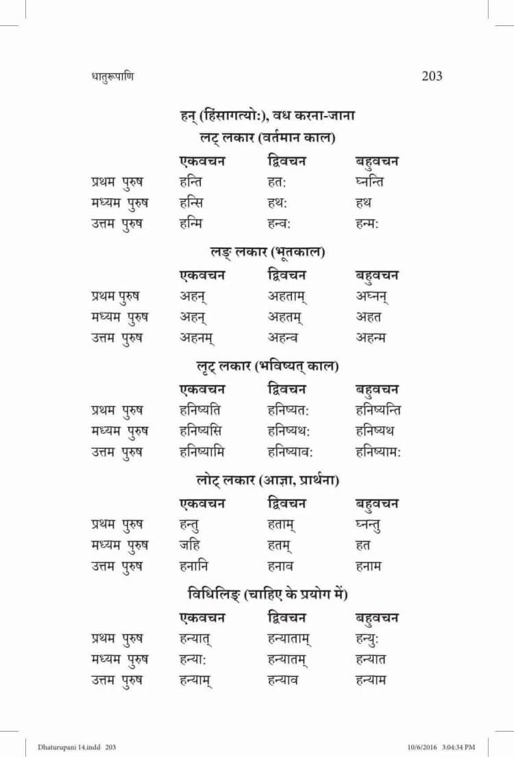 ncert-solutions-class-9-sanskrit-vyakaranavithi-chapter-14-parishist-dhaturupani-25