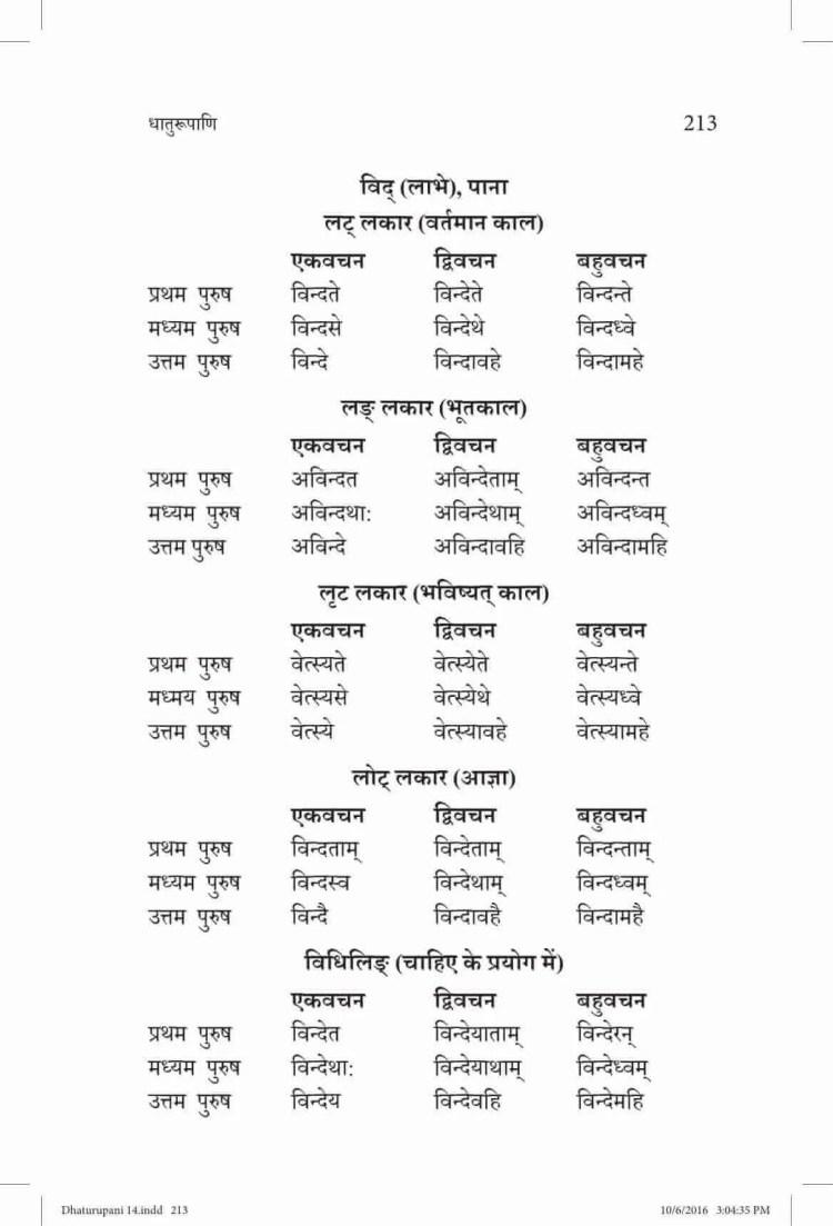 ncert-solutions-class-9-sanskrit-vyakaranavithi-chapter-14-parishist-dhaturupani-35