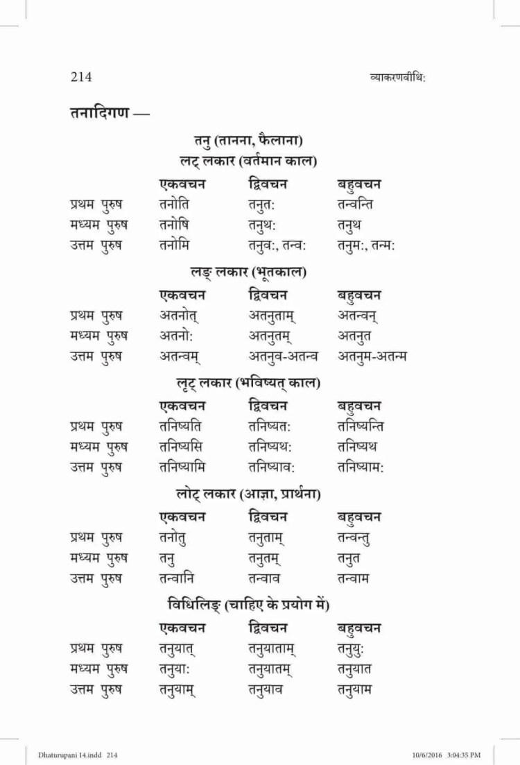ncert-solutions-class-9-sanskrit-vyakaranavithi-chapter-14-parishist-dhaturupani-36