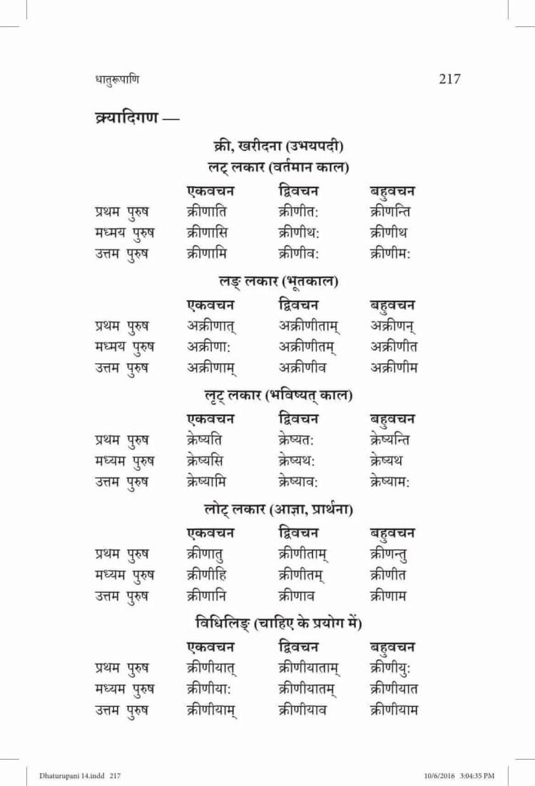 ncert-solutions-class-9-sanskrit-vyakaranavithi-chapter-14-parishist-dhaturupani-39