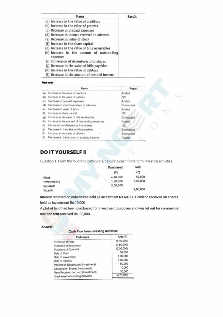 ncert solutions class 12 accountancy part 2 chapter 6 cash flow statement 04
