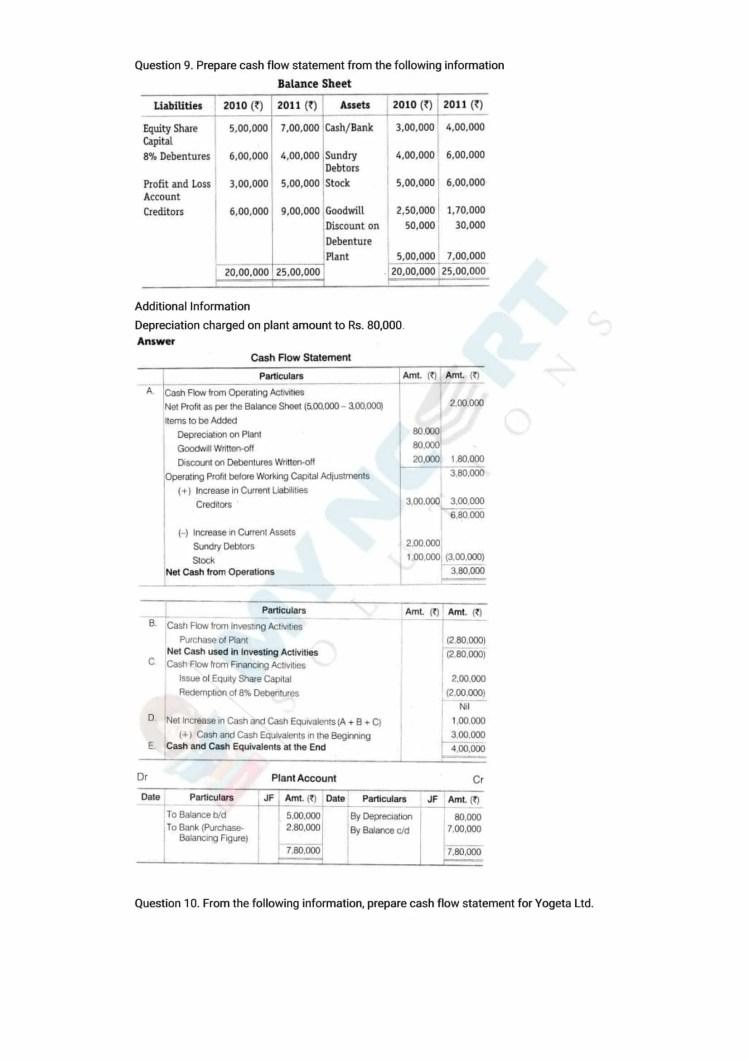 ncert solutions class 12 accountancy part 2 chapter 6 cash flow statement 19
