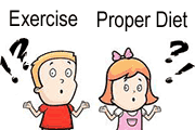 Exercise or Proper Diet