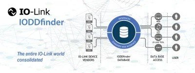 How the Internet database for IO device descriptions works