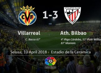 Villarreal 1-3 Athletic Bilbao