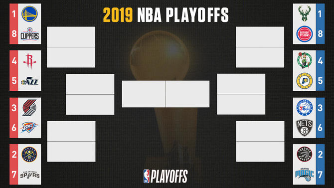 nbaplayoffbracket2019