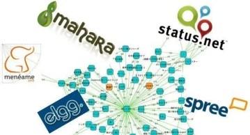 Software Libre y Redes Sociales