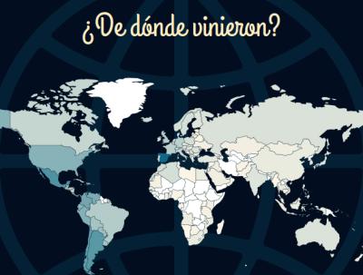 Visitas de países blog software libre y cooperación