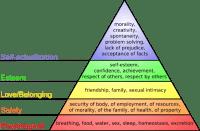 Piramida nevoilor lui Maslow