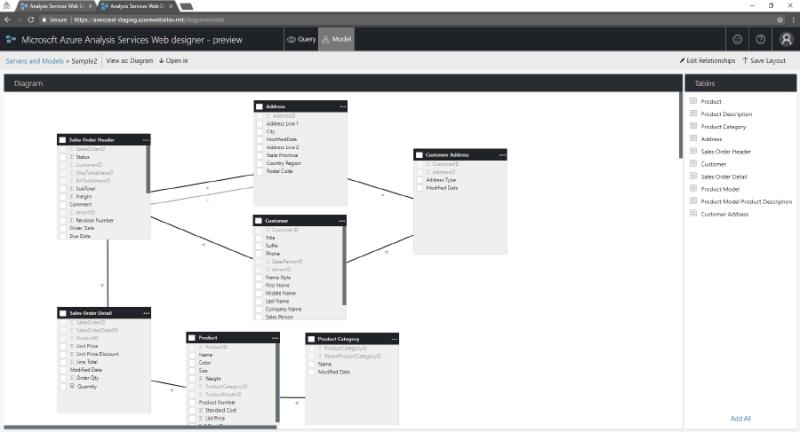 Azure Analysis Services web designer adds visual model editing
