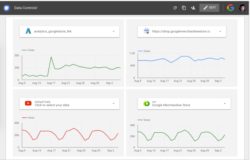Data Studio report with AdWords, Search Console, YouTube, and DoubleClick Data Controls