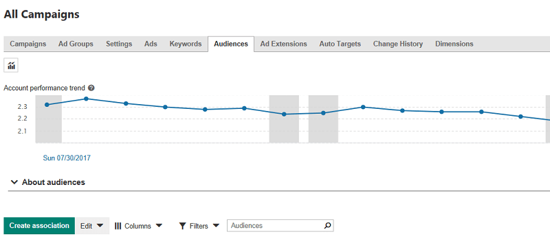 create an audience association in bing ads audiences tab