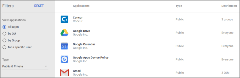 Whitelisted apps
