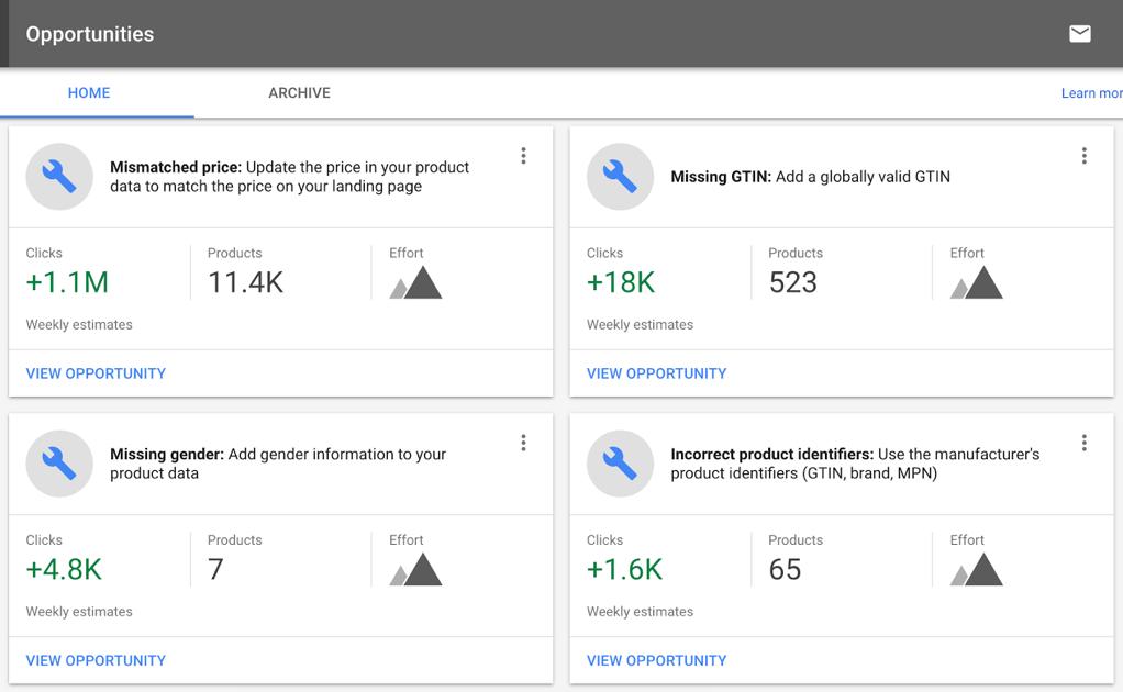 Opportunities in Google Merchant Center