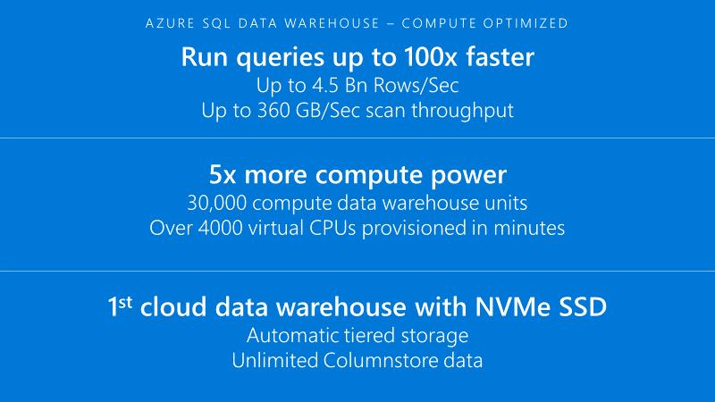 Microsoft Azure SQL Data Warehouse - Computed optimized
