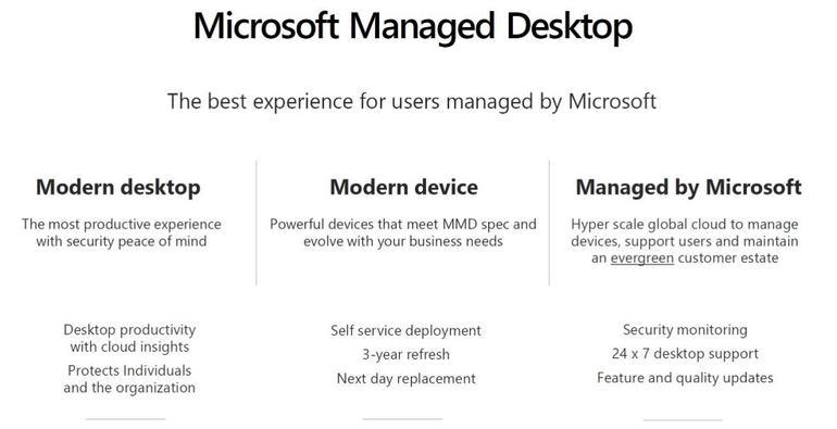 Microsoft Managed Desktop