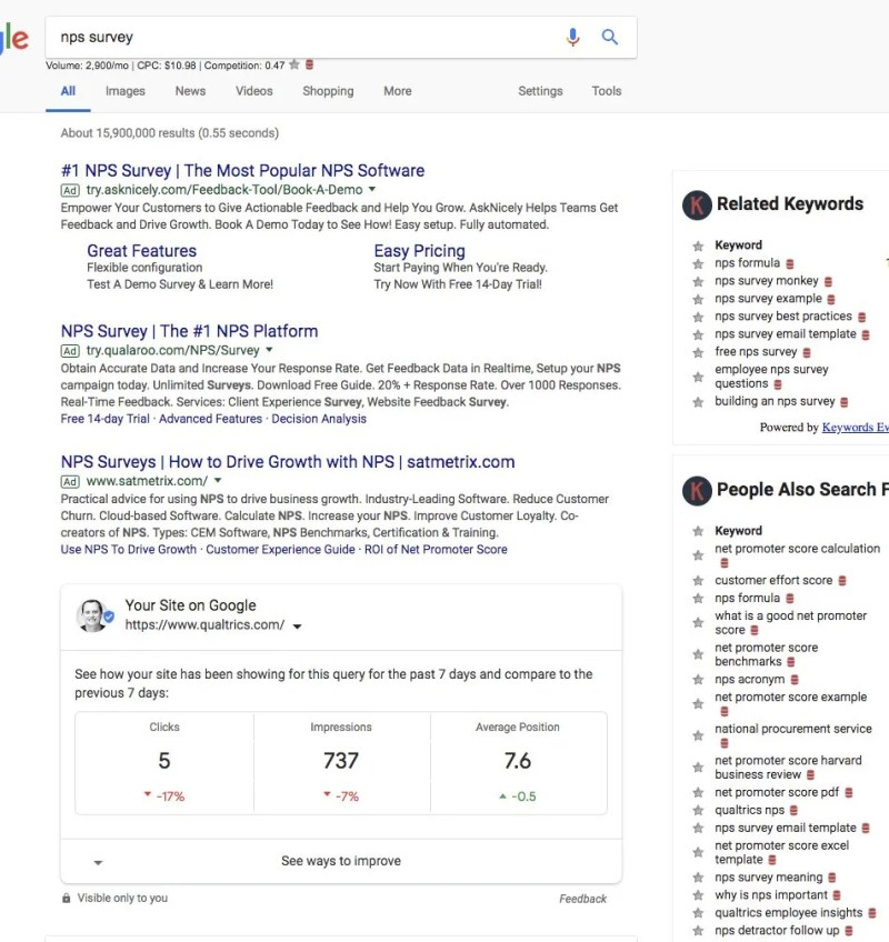 Google Search Analytics Widgets in SERP for Searched keyword term