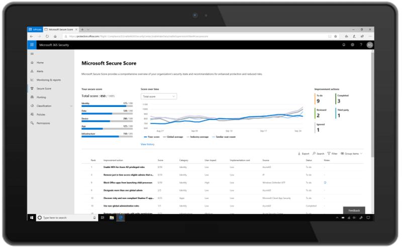 Microsoft Secure Score in Microsoft 365