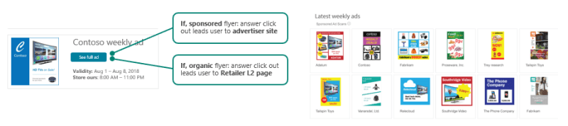 Flyer Product Ad on Bing search page and Flyer Carousel