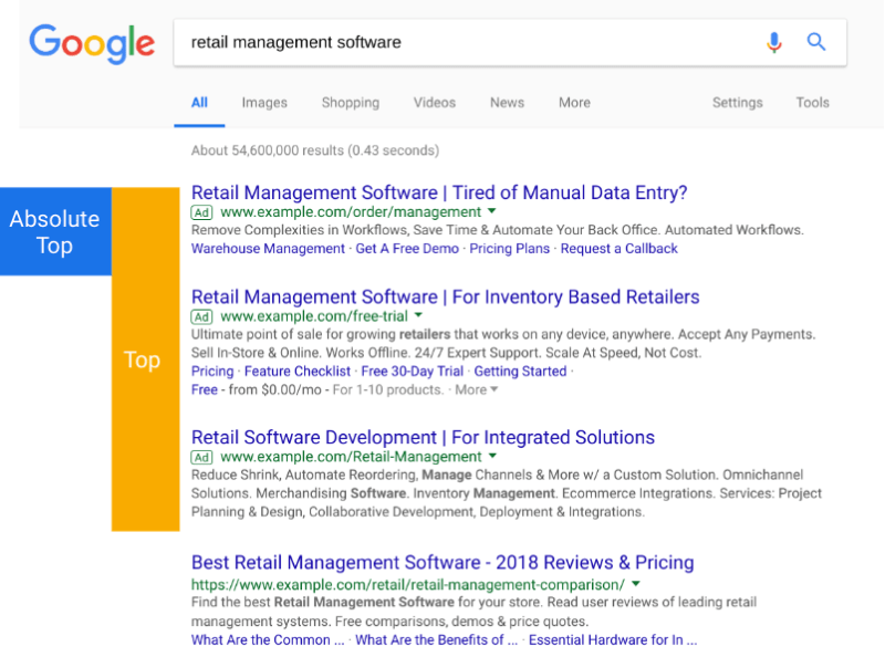 New Search Ad Position Metrics for Google Ads