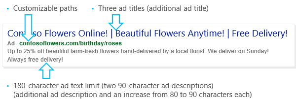 Bing Ads Expanded Text Ads Update Example